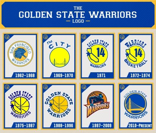Golden-State-Warriors_asset1